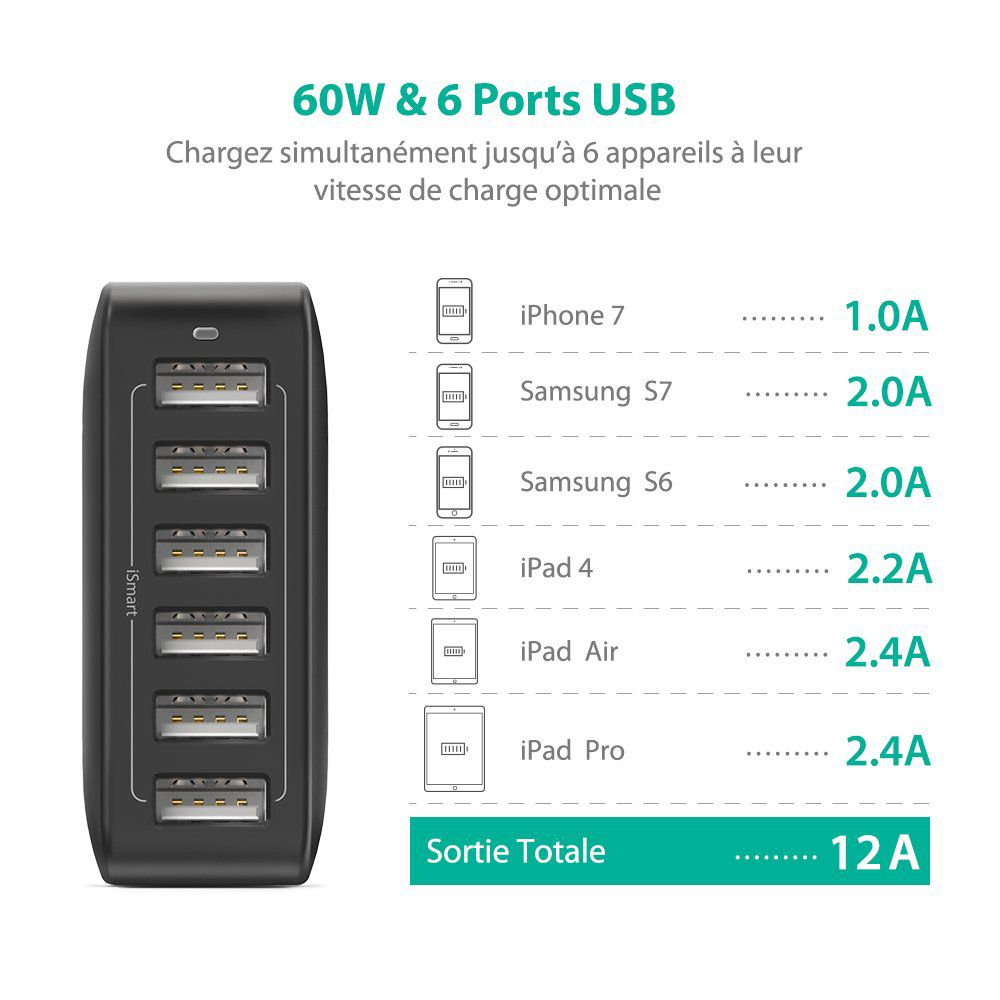 Photo face d'un chargeur USB 6 ports